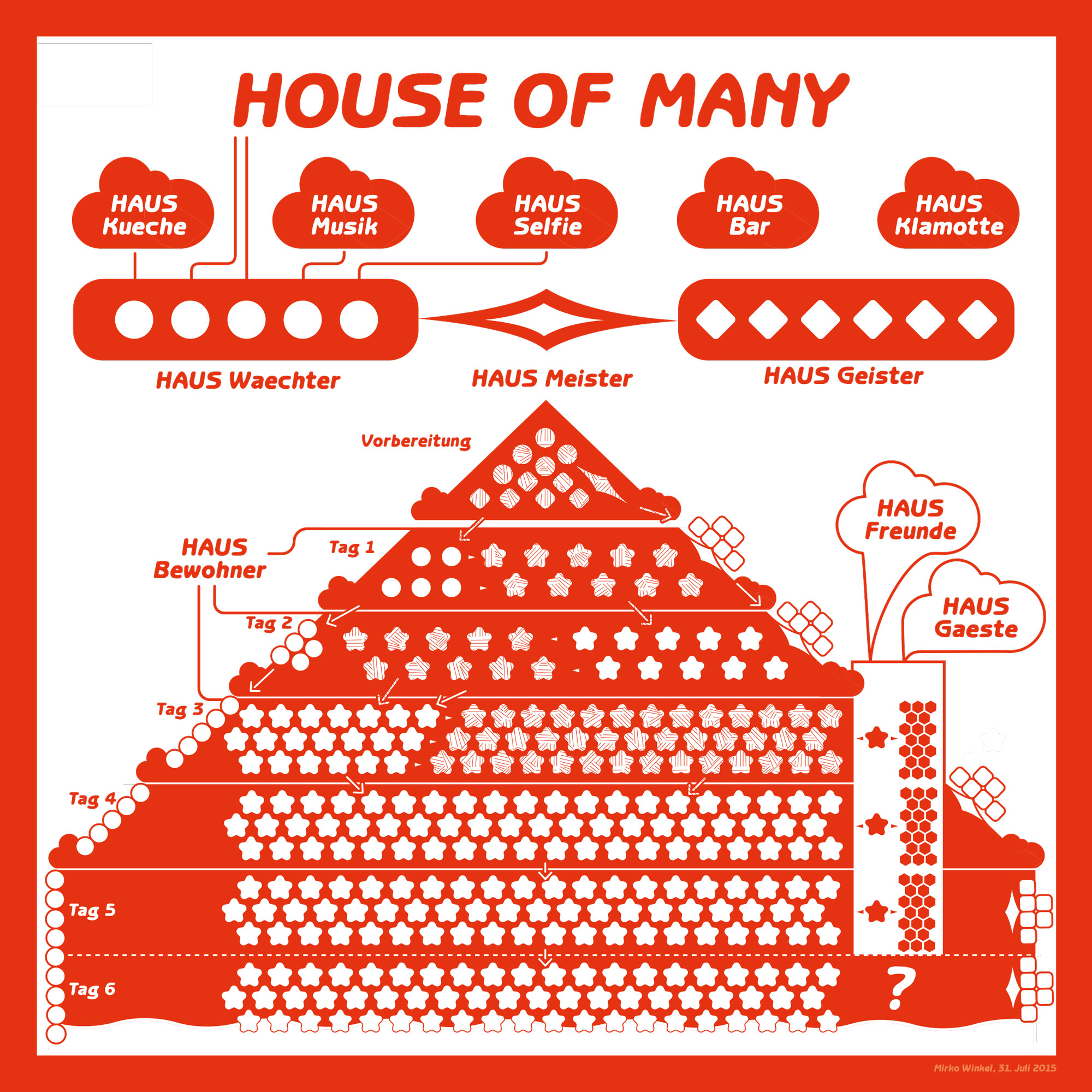 HKW | House of Many
